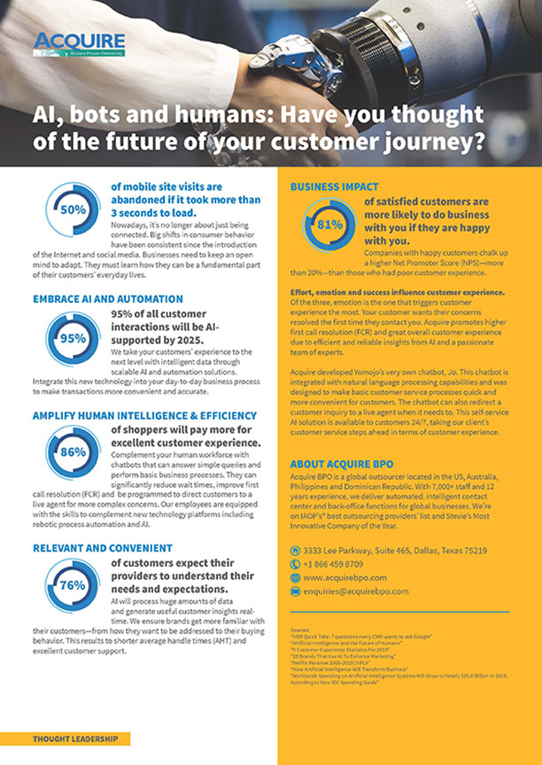 AI, bots and humans: Have you thought of the future of your customer journey?